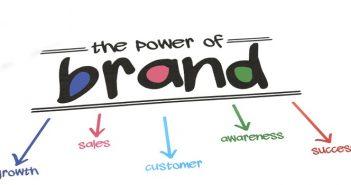 Thủ tục đăng ký nhãn hiệu cho doanh nghiệp mới thành lập